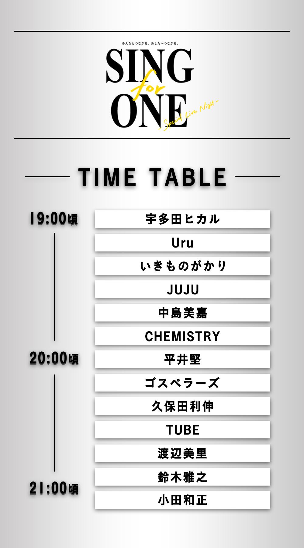 0530解禁SING-for-ONE タイムテーブル